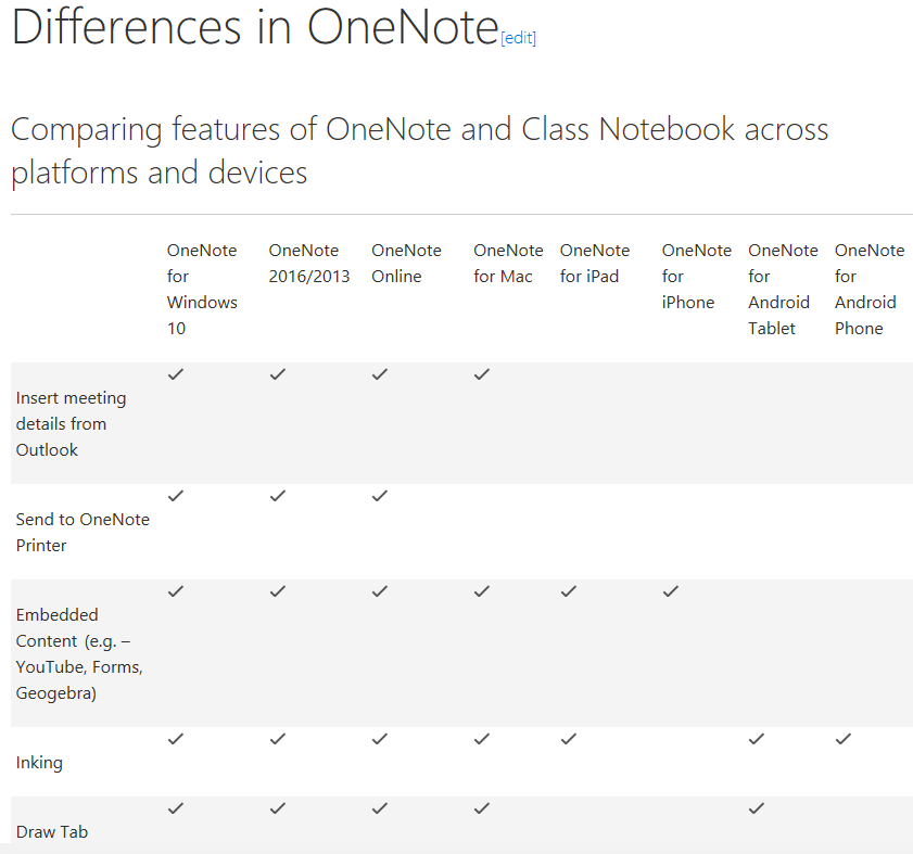 Onenote comparisons.PNG